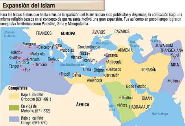 El islam contra Constantinopla.