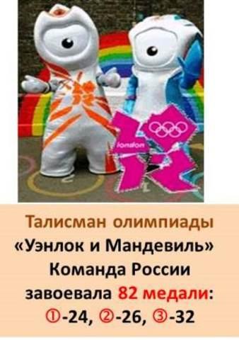 Талисман XXX Летней олимпиады