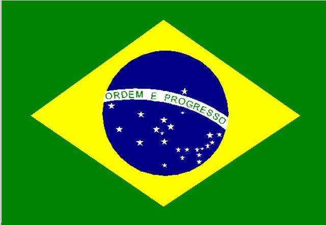 Brazil declares independence