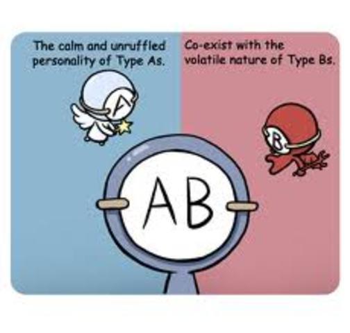 Blood Type AB