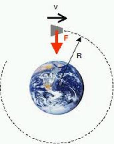 La gravitación universal.