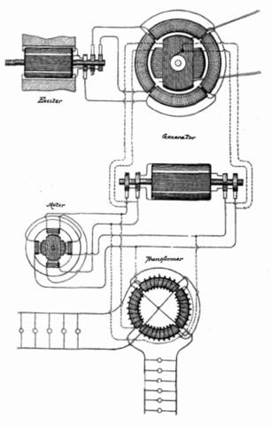 Generador de Tesla.