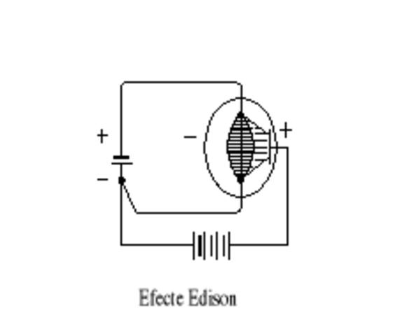Efecte Edison