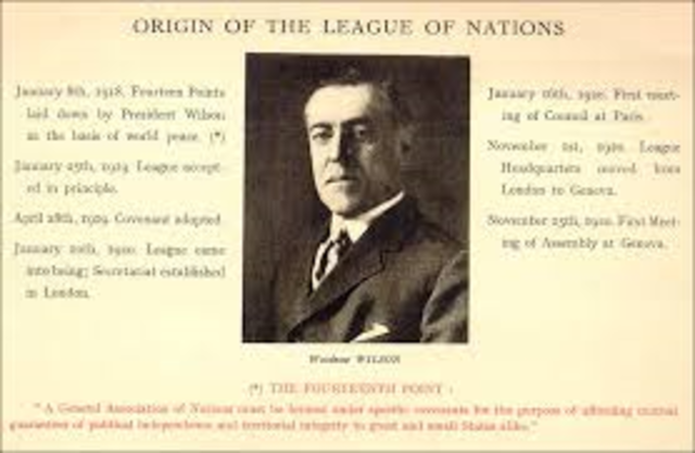 Foundation of the League of Nations