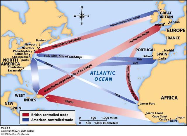 Development of the Atlantic System