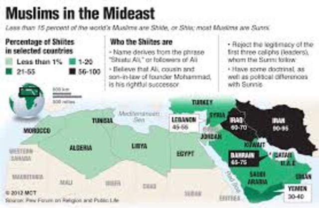 Umayyad empire declines