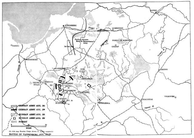 The Battle of Tannenberg