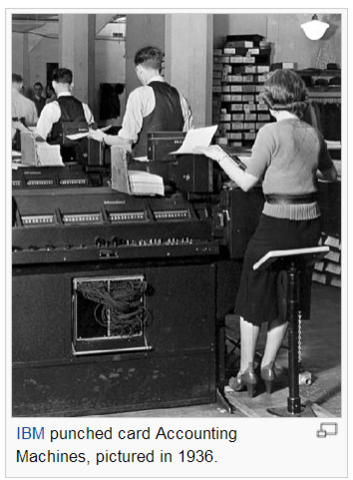 Punch Card Machines