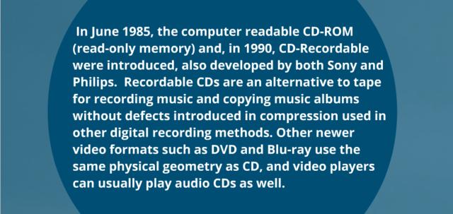 Recoradble CD's
