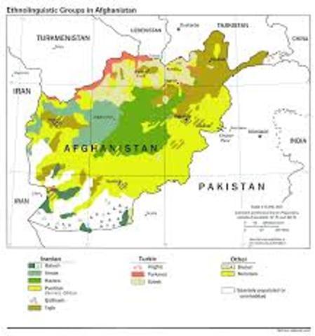 Sunni Afgans defeated  imperial armies