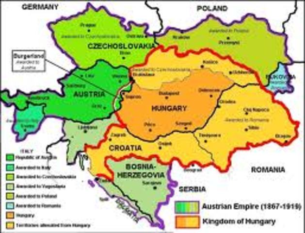 Treaty of Saint-Germain