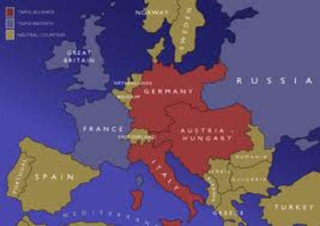 Triple Entente alliance formed