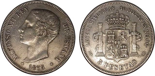 Reinado de Alfonso XII (1874-