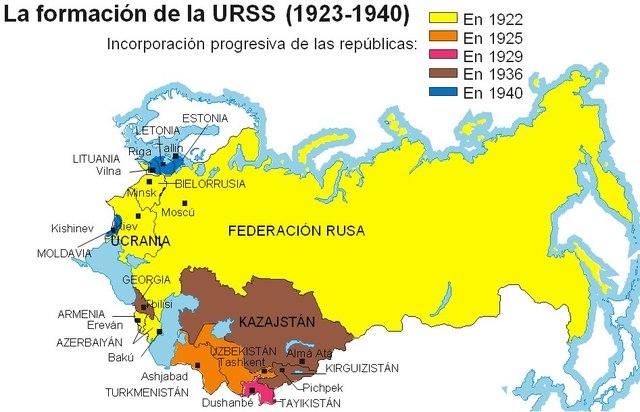 La creación de la URSS (1918-1921)