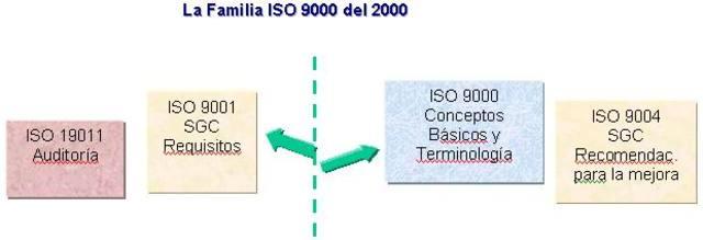 FAMILIA ISO