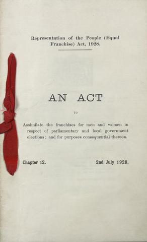 TOC: Reformation Act of 1928