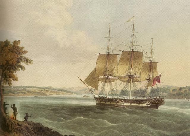 Establishment of 1st colony in Australia