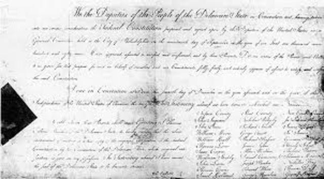 when did delegates  at the constitutional convention sign the constitution
