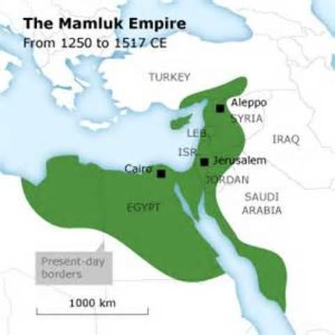 Mamluk period