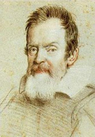 15.Galileo publishes his many findings in Dialogue Concerning the Twp Chief World Systems