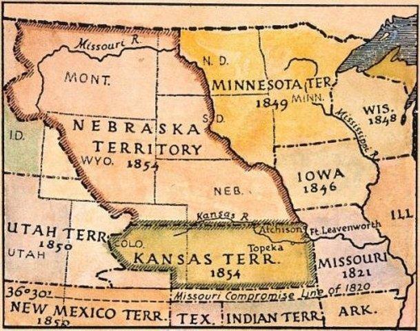 La Ley Kansas - Nebraska
