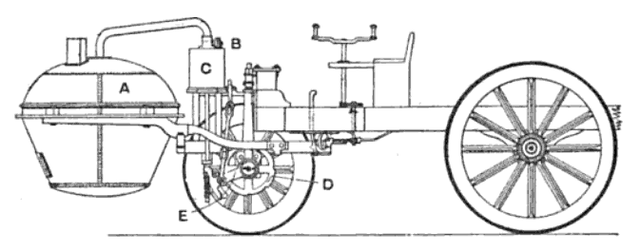 The first steam-powered vehicle
