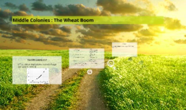 Wheat Boom