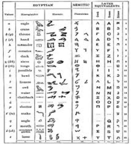 Semitic almhabet in Egypt 600 B.C.