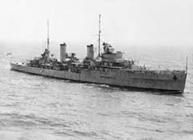 The loss of RAN (Royal Australian Navy) ship