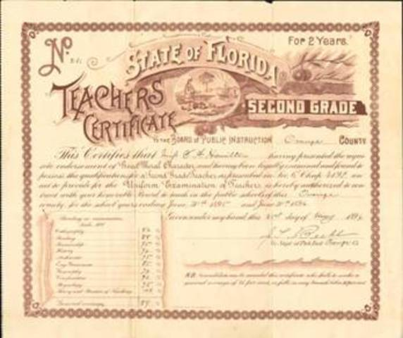 Certificated Teacher's Examination