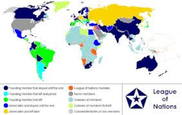 The Formation of the League of Nations