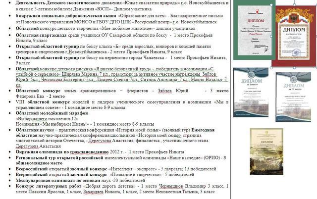 Дипломы 2012-2013