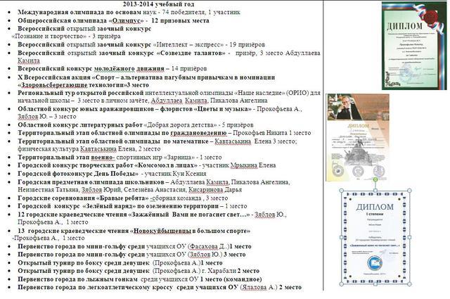 Дипломы 2013-2014