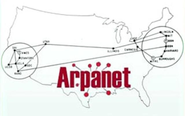 Закрепление интернета за сетью ARPANET.
