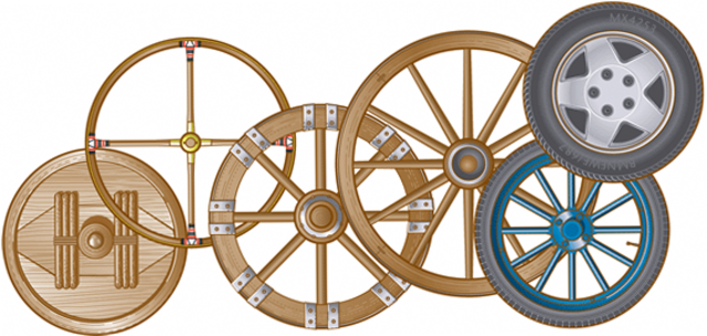 3 500 a. C Invención de la Rueda