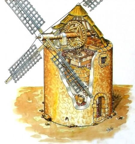 1020 d. C. Invención del Molino
