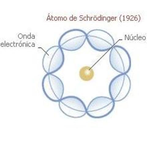Modelo Mecanico Cuantico, Erwin Schrodinger