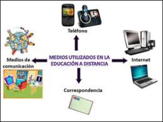 La Enseñanza Telemática (tercera generación).