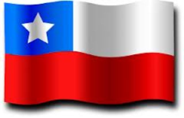 Chile Independence Date