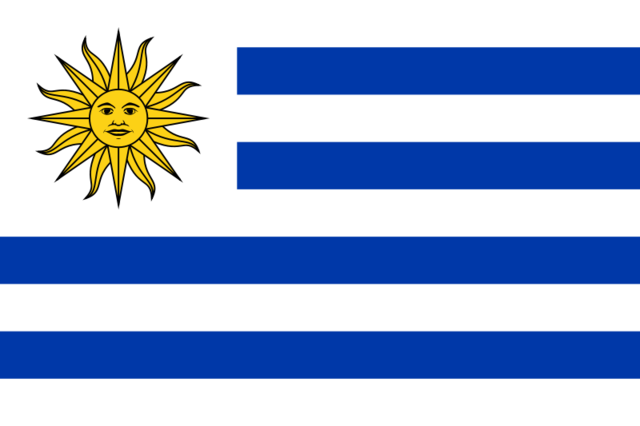 Uruguay Independence Date