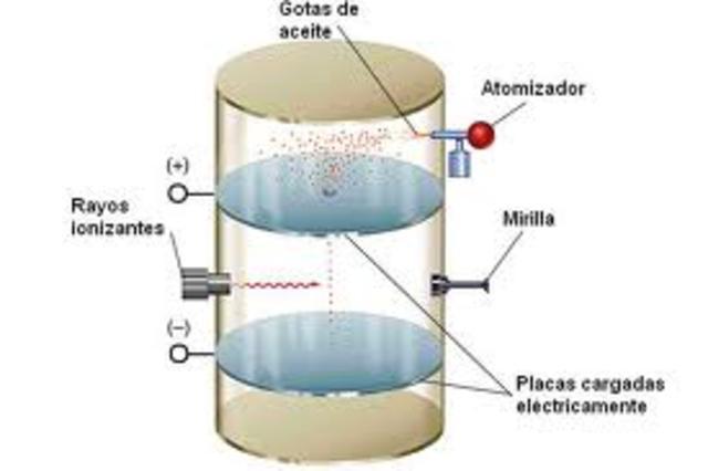 La carga del electrón.