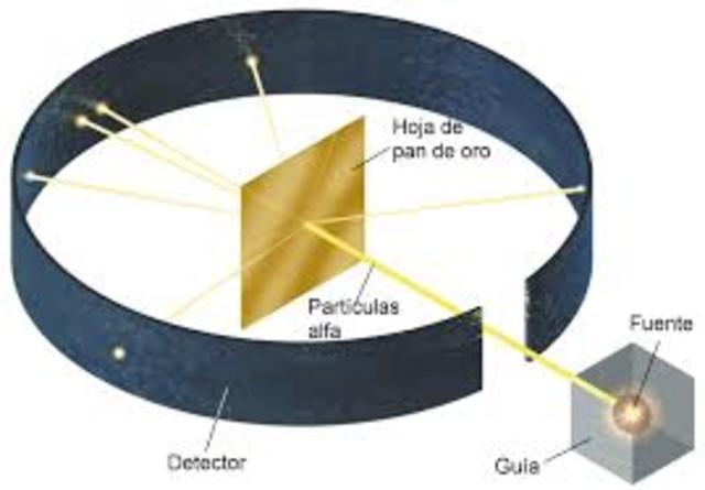 Modelo atómico de Ernest Rutherford (1871-1937)