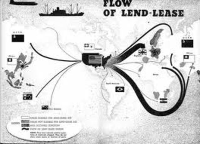 US Lend-Lease Program
