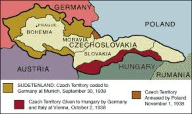 Sudetenland/Appeasement
