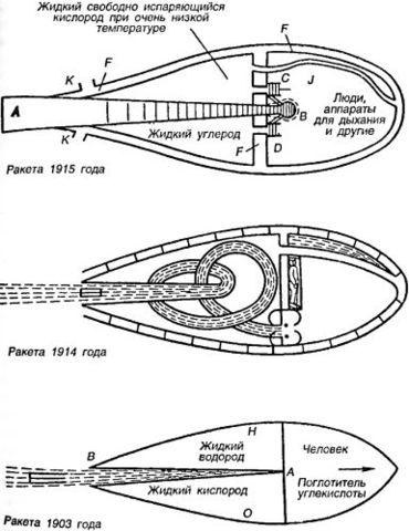 Разработка многоступенчатых ракет
