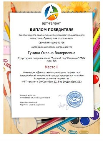 Достижения сотрудников 2013