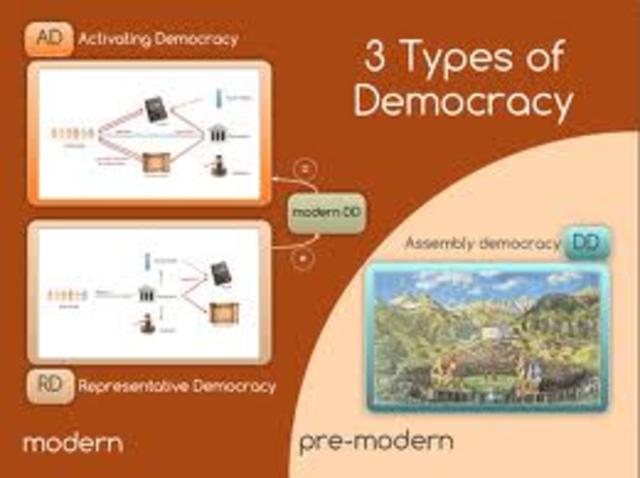 Modern Democracies.