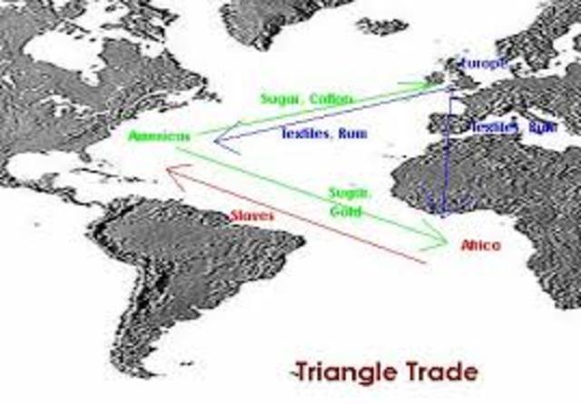 Triangular Trades