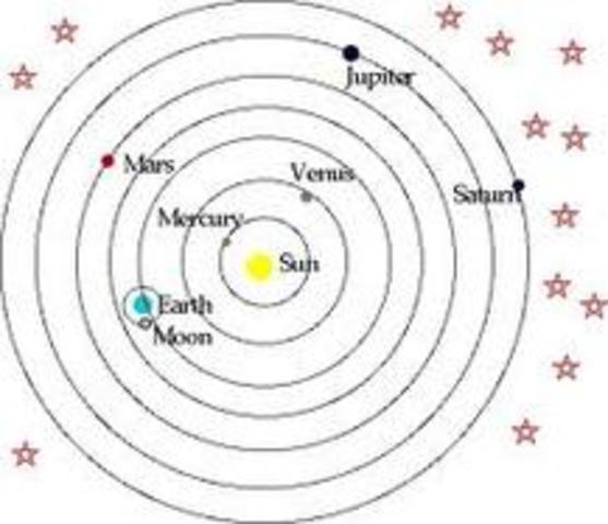 Birth of Copernicus