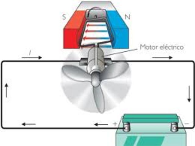 Motor i generador elèctric